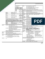 Lenovo_V310_14ISK_14IKB Platform_Specifications_win505.pdf