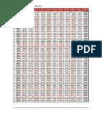 Tabela PT100 – Temperatura x Resistência_ind 2