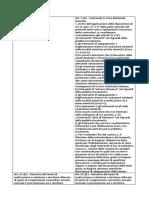 Modifiche_DPR380