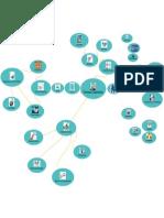 mapa mental gerencia financiera 1.pptx