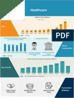 healthcare-infographic-nov-2018