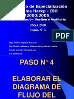 Diplomado Haccp Sesión 3