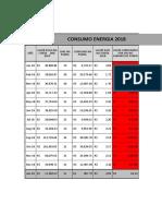 Estudo de Consumo No Horário de Ponta