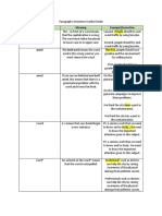 Paragraph Corrections Symbol Guide (1)