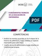 1 Fundamentos Teoricos de La Educación en Enf