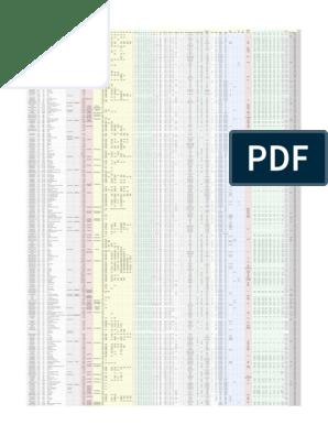 ManteoMax's Forza Horizon 3 Spreadsheets.pdf   Audi   Coupes