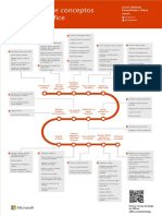 1_Instructivo_Office.pdf