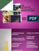 ESCUELAS DE LA ADMINISTRACION.pdf