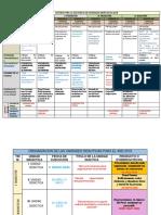 Matriz Generadora de Unidades Didácticas Revisada 2018 (1)