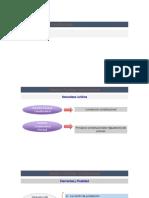 DIAPOS PROCESAL CONSTI.pptx