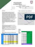 Titulaciones Conductimetricas Fisico Química II
