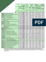 Tabela Hbl-sp- Julho 2018