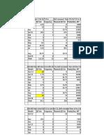 JD640 Downtime Analysis