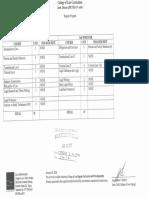 COLLEGE OF LAW - JD REGULAR CURRICULUM 171 UNITS RCVD BY LEB 01-30-18 copy.pdf
