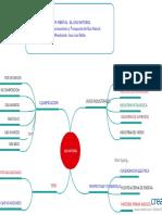 Mapa Mental - Jose Luis Rattia