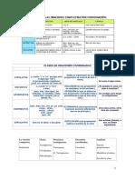 CLASES DE ORACIONES COORDINADAS.docx