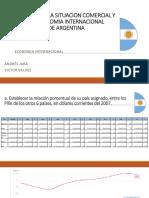 ANALISIS-DE-LA-SITUACION-COMERCIAL-Argentina final.pptx
