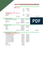 Equipment Cost
