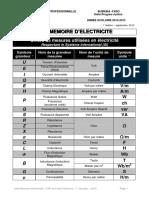 Aide Memoire Electricite 2012-09-15