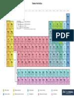 tabela-periodica.pdf