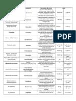 Farmacos-Urologia