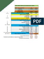 costos-laborales-salario-minimo-2019.xlsx
