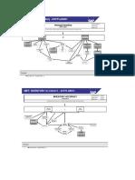 KPI Charts