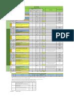 Malla Curricular Ingenieria software.pdf
