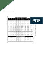 TUBERIA PERFORACION (DP).pdf
