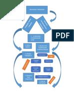 mapa mental-actividad 1.docx