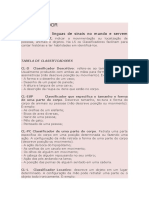 LIBRAS Classifiador.pdf
