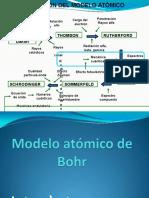 m0delo de Bohr.qbp.....