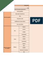 Anexo 2. Formato Excel Razas Porcinas e Instalaciones