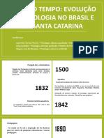 Linha Do Tempo sobre a Evolução da Psicologia no Brasil e em SC