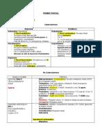 Farma Primer Pa.pdf