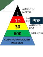 Triangulo de Bird
