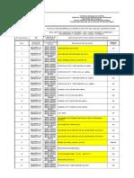 Materiales de Formación D.arquit 2014