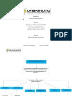 Act 1 Mapa Conceptual