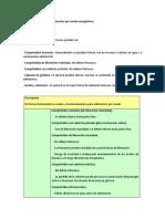 Administración de medicamentos por sonda nasogástrica.docx