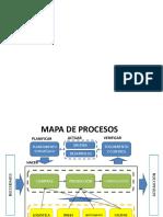 Mapa de Procesos (1)