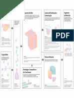 Canvas-de-Modelo-de-Negócios-Públicos-A2.pdf