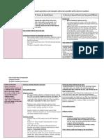 ENGLISH Paper 2 Organizer - ADH, Streetcar