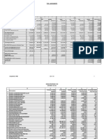 Mount Greylock Regional School Budget FY2020