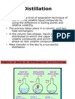 PP311 Distillation