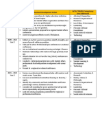 2 to 5 year professional development and action plan