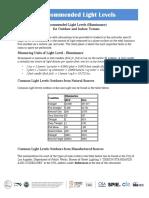 LightLevels_outdoor+indoor.pdf