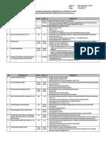 checklist map I.docx