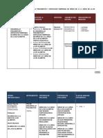 operacionalizacion desarrollo psicomotor.docx