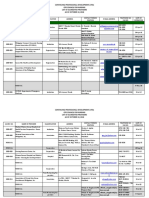 CPD PROVIDERS FOR NURSING AS OF MARCH 11, 2019