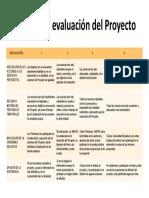 rúbrica evaluación proyecto.pdf